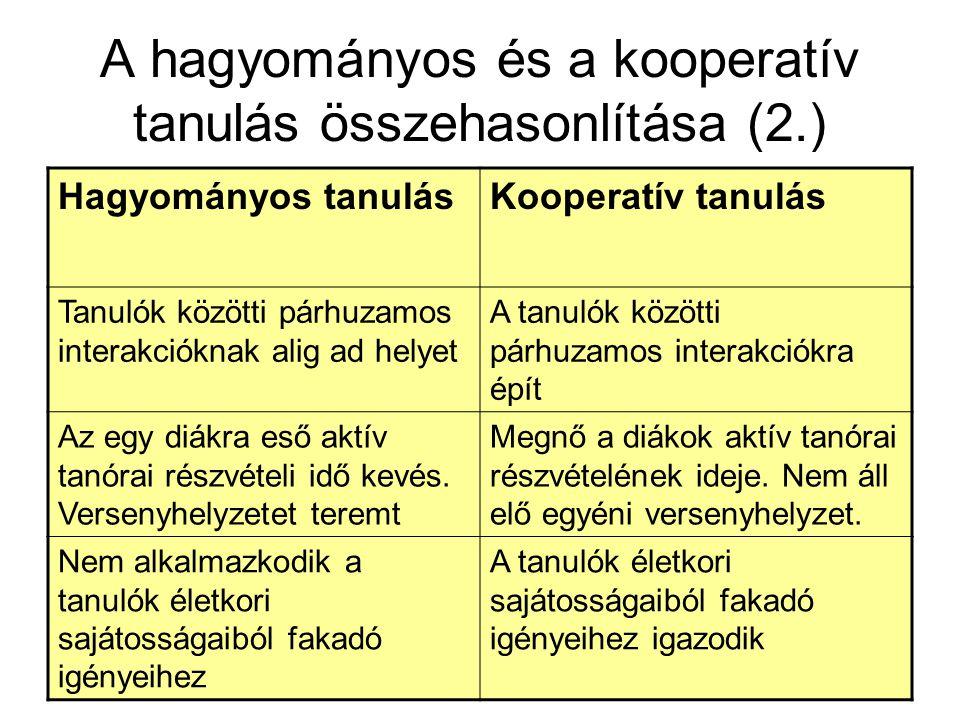A hagyományos és a kooperatív tanulás összehasonlítása (2.)