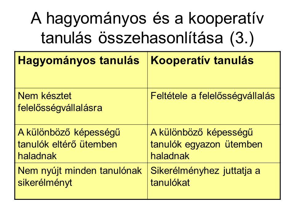 A hagyományos és a kooperatív tanulás összehasonlítása (3.)