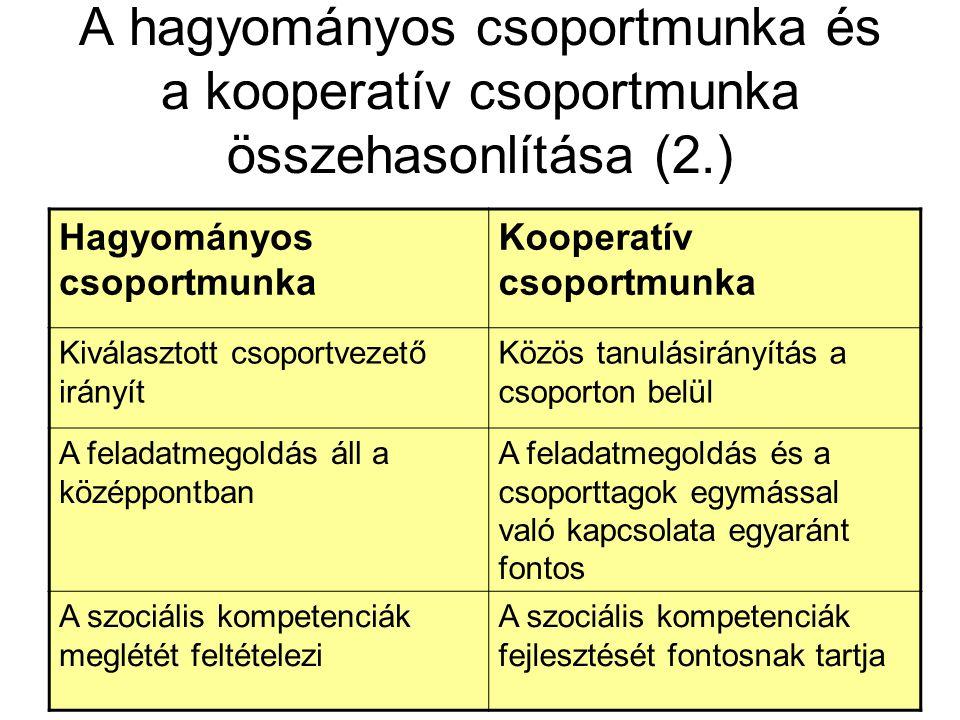 A hagyományos csoportmunka és a kooperatív csoportmunka összehasonlítása (2.)
