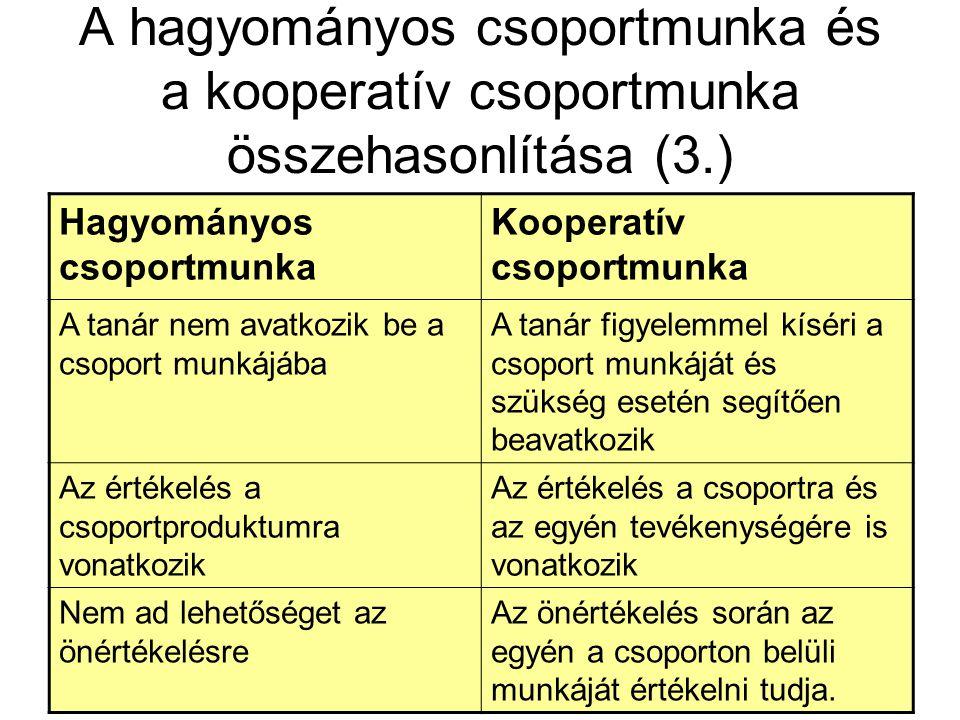 A hagyományos csoportmunka és a kooperatív csoportmunka összehasonlítása (3.)