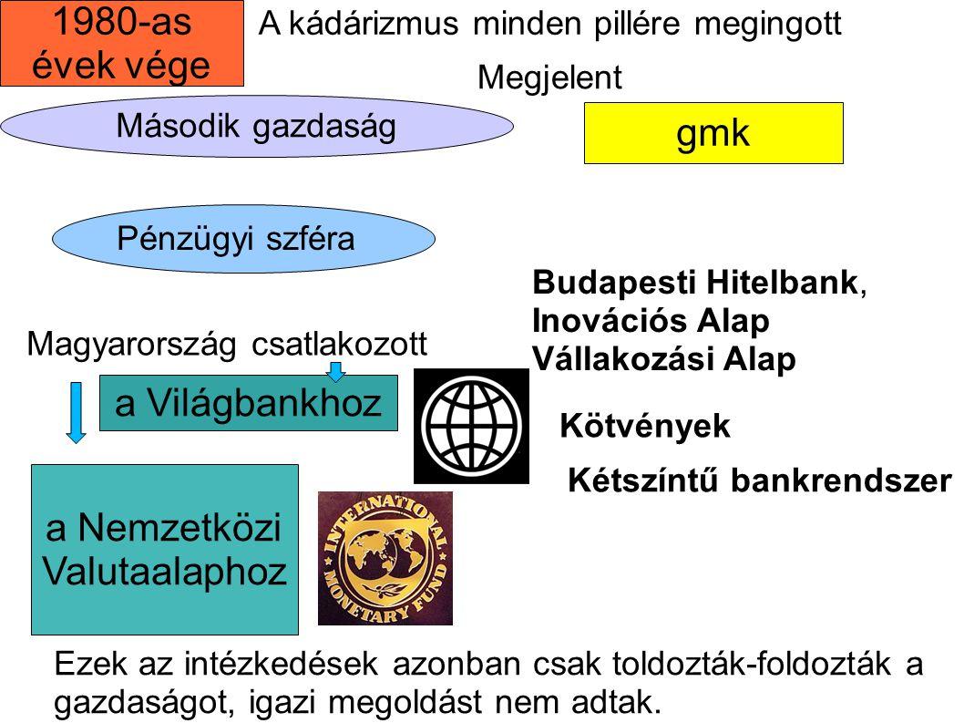 a Nemzetközi Valutaalaphoz