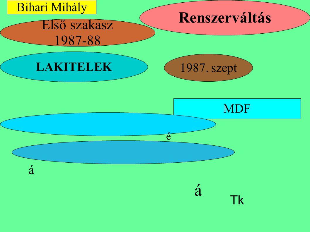 á Renszerváltás Első szakasz 1987-88 Bihari Mihály LAKITELEK