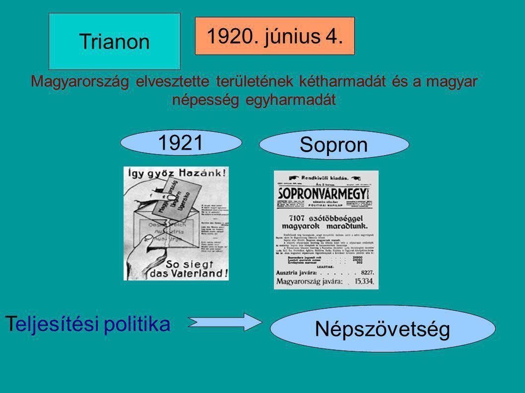 Trianon 1920. június 4. 1921 Sopron Teljesítési politika Népszövetség