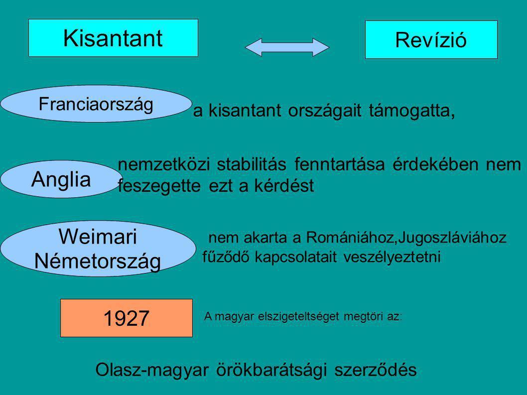 Kisantant Revízió Anglia Weimari