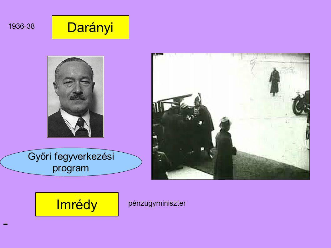 - Darányi - Imrédy Győri fegyverkezési program 1936-38