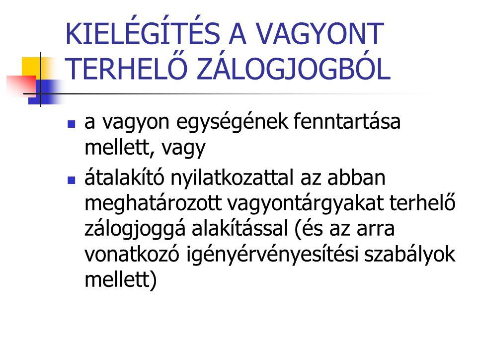 KIELÉGÍTÉS A VAGYONT TERHELŐ ZÁLOGJOGBÓL