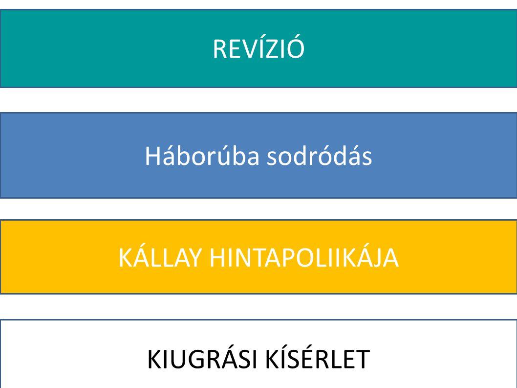 KÁLLAY HINTAPOLIIKÁJA