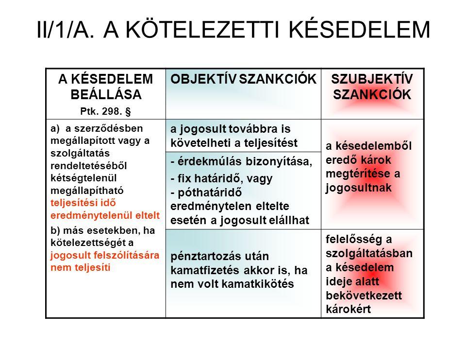 II/1/A. A KÖTELEZETTI KÉSEDELEM