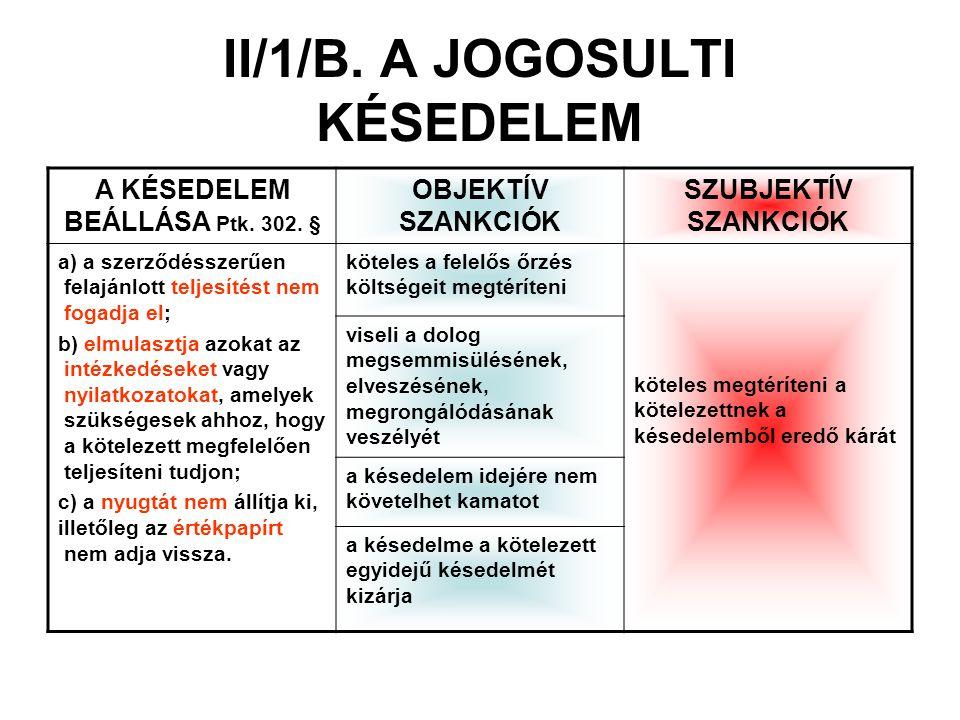II/1/B. A JOGOSULTI KÉSEDELEM