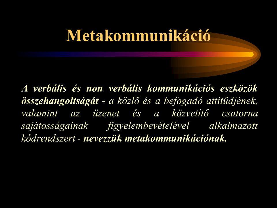 Metakommunikáció