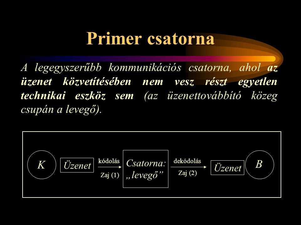 Primer csatorna
