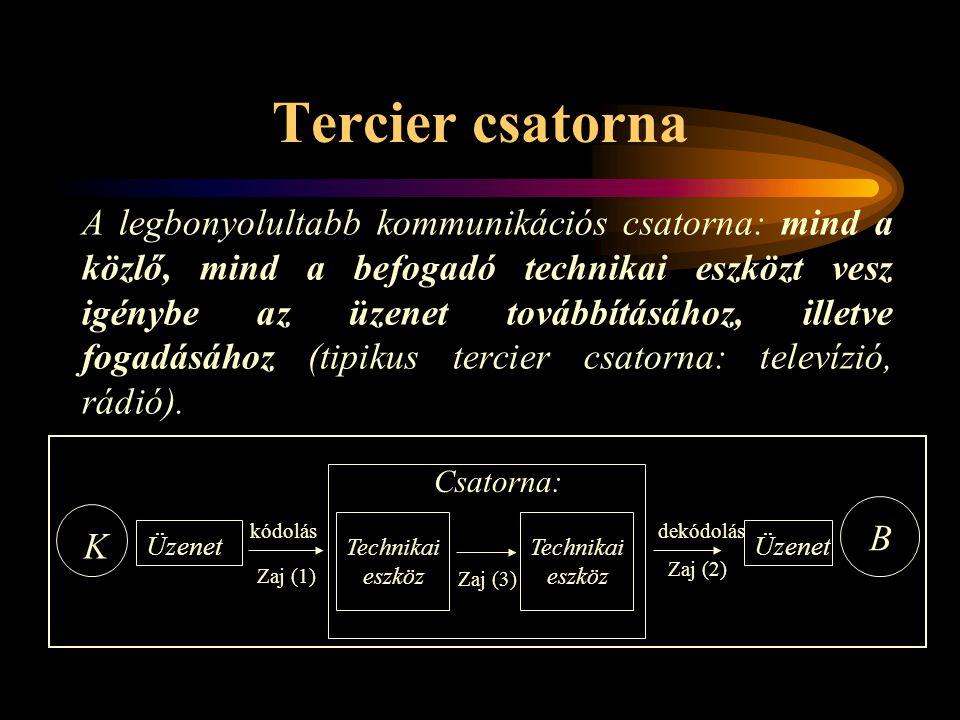 Tercier csatorna