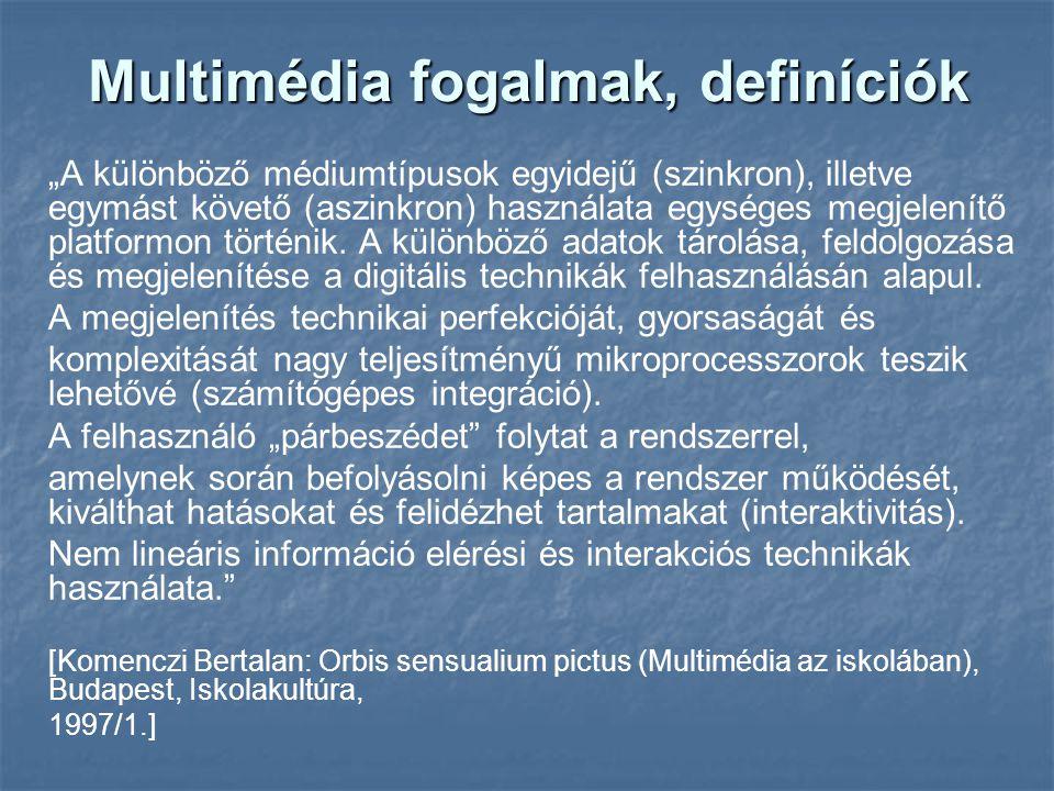 Multimédia fogalmak, definíciók