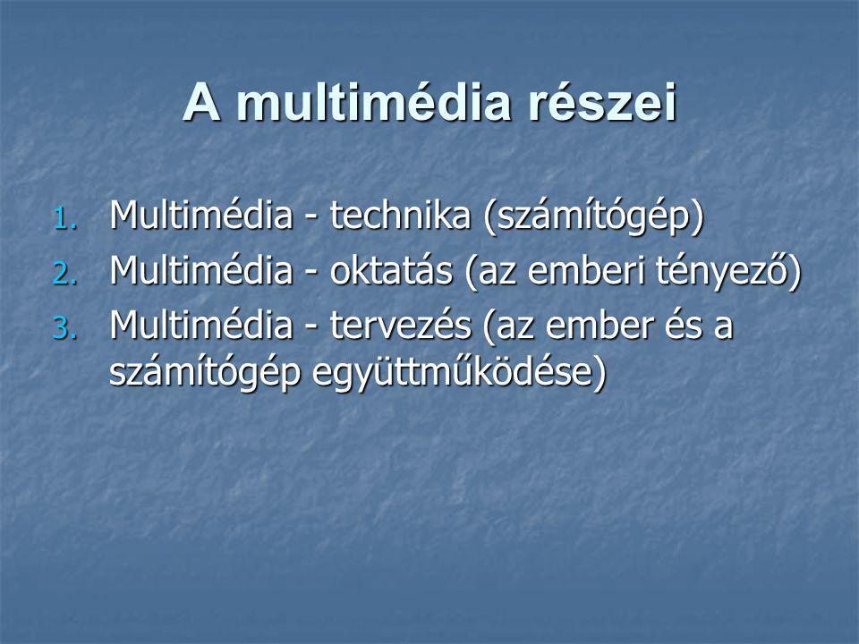A multimédia részei Multimédia - technika (számítógép)