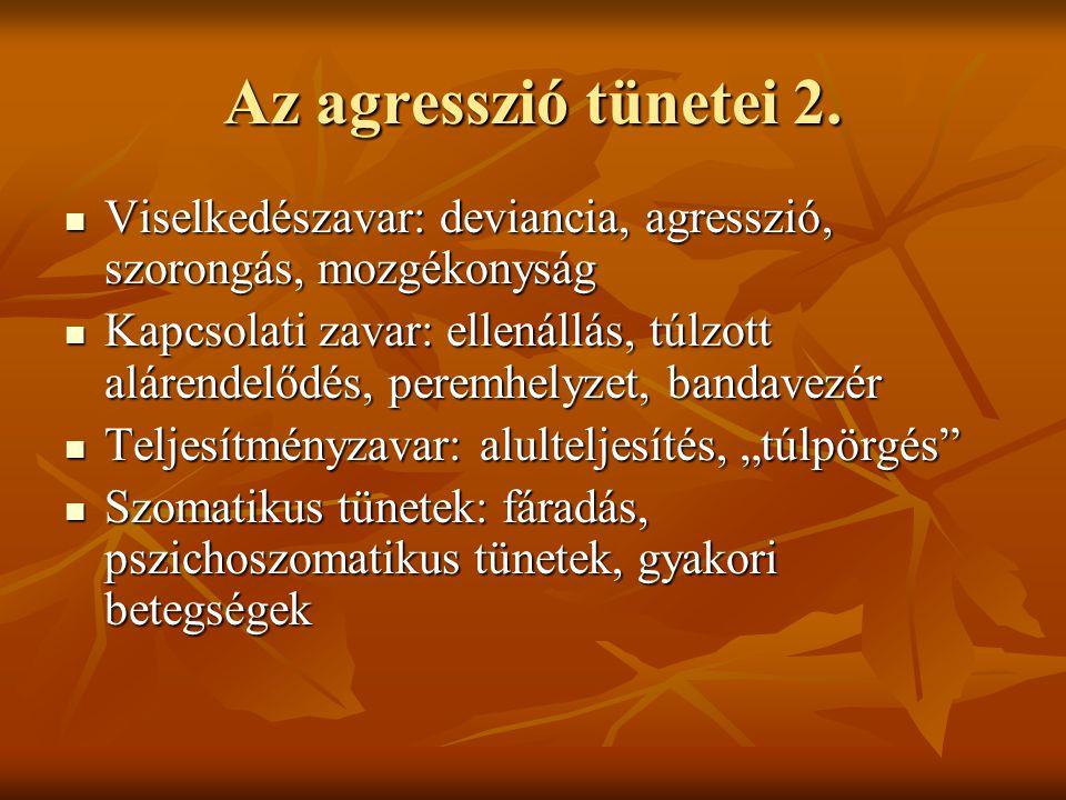 Az agresszió tünetei 2. Viselkedészavar: deviancia, agresszió, szorongás, mozgékonyság.