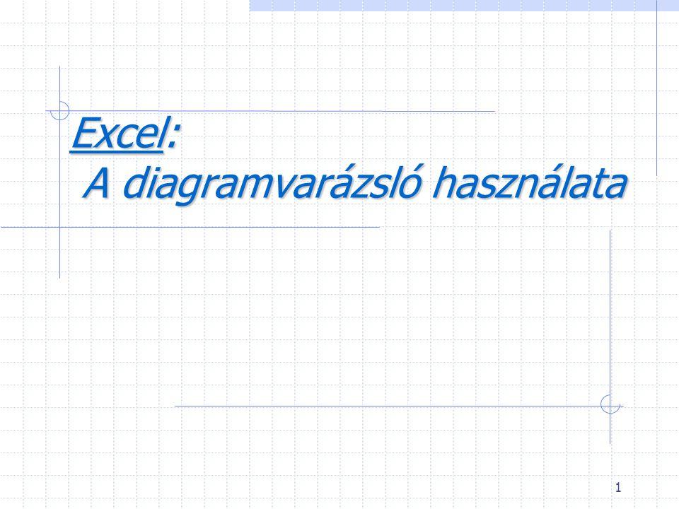 Excel: A diagramvarázsló használata
