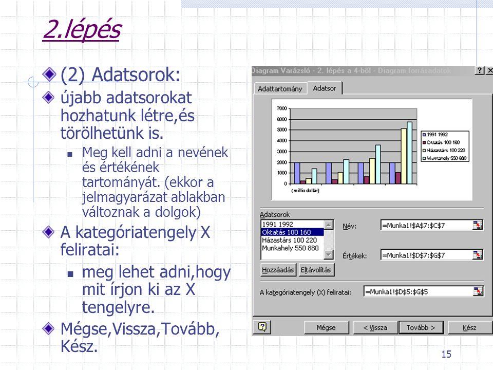 2.lépés (2) Adatsorok: újabb adatsorokat hozhatunk létre,és törölhetünk is.