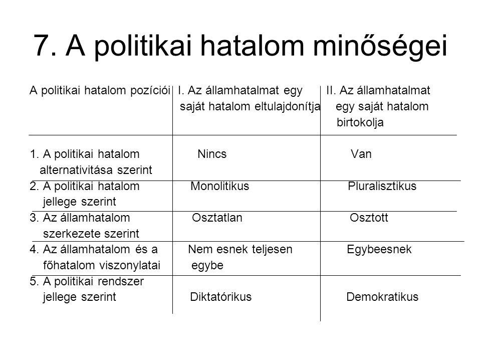7. A politikai hatalom minőségei