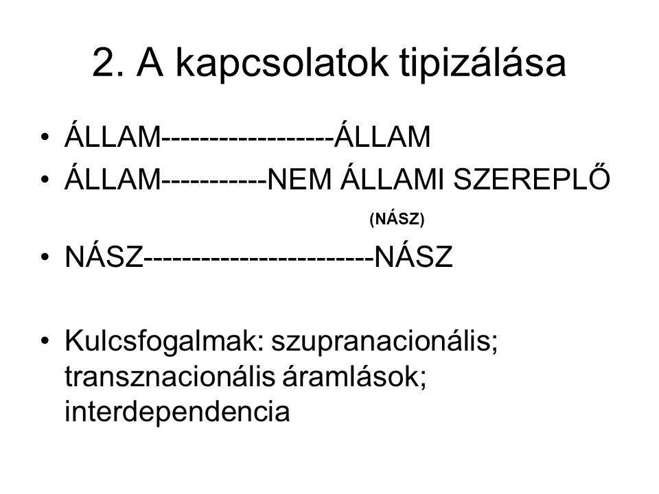 2. A kapcsolatok tipizálása