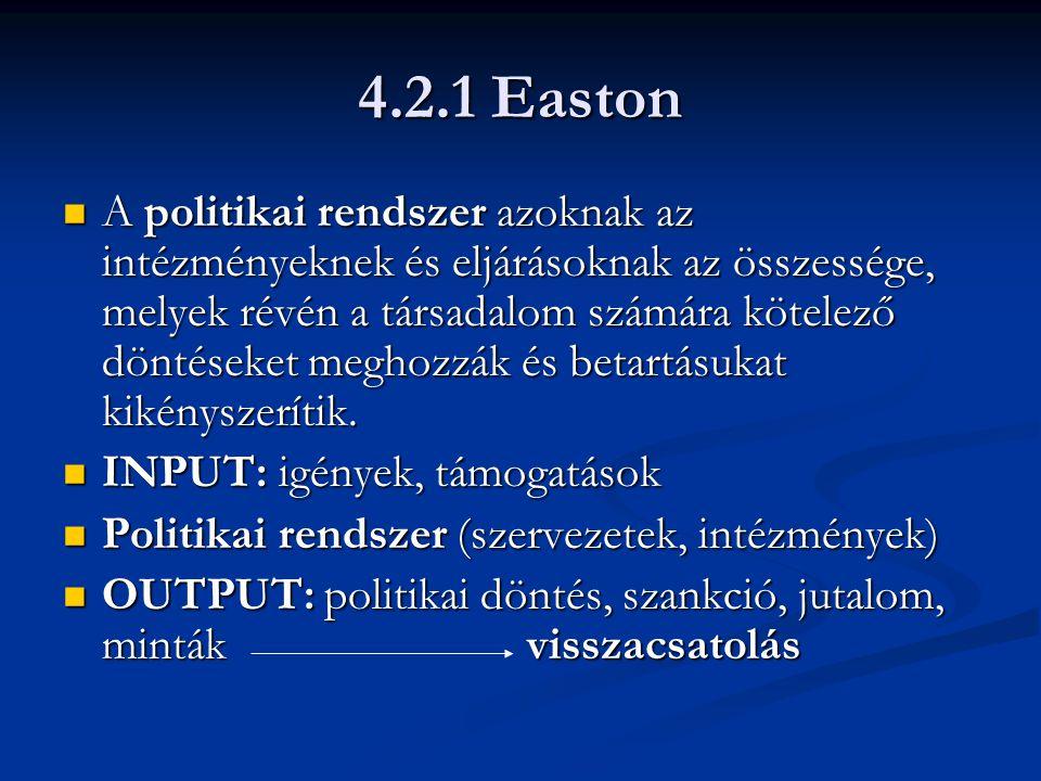 4.2.1 Easton