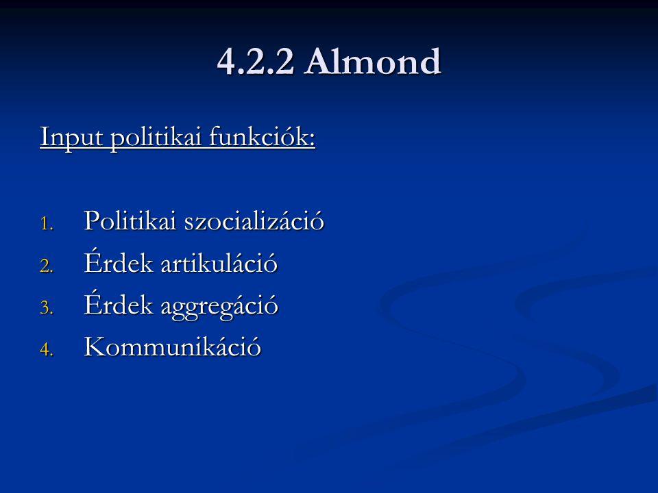 4.2.2 Almond Input politikai funkciók: Politikai szocializáció
