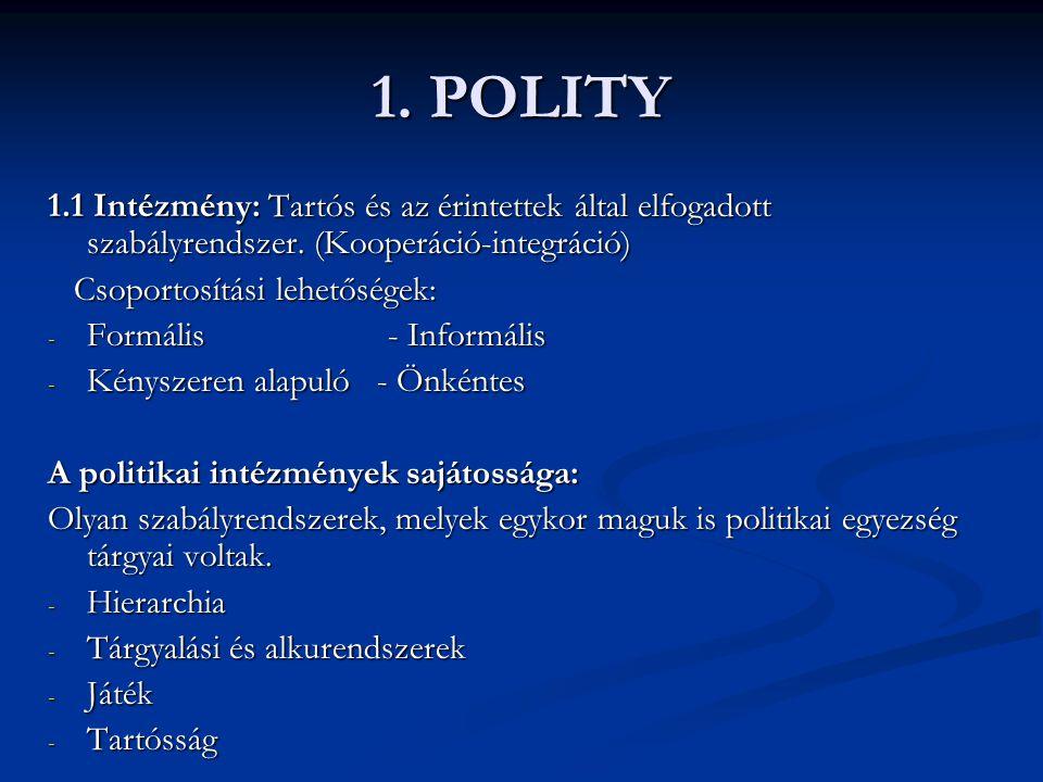 1. POLITY 1.1 Intézmény: Tartós és az érintettek által elfogadott szabályrendszer. (Kooperáció-integráció)