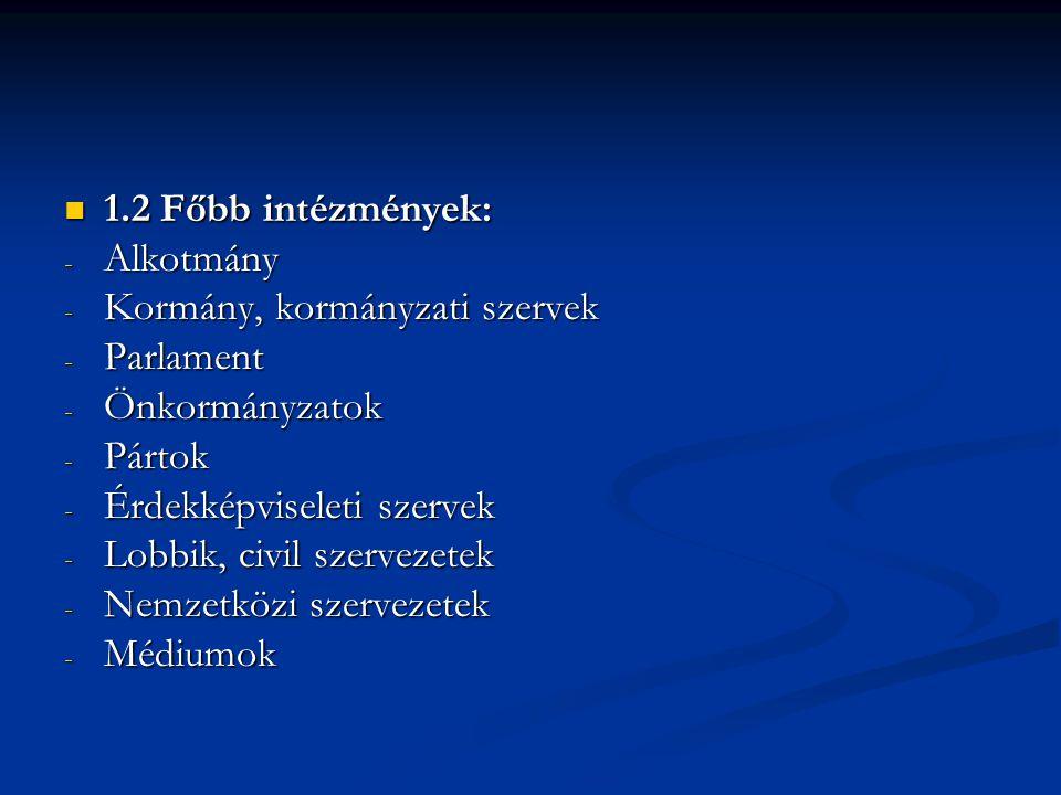 1.2 Főbb intézmények: Alkotmány. Kormány, kormányzati szervek. Parlament. Önkormányzatok. Pártok.