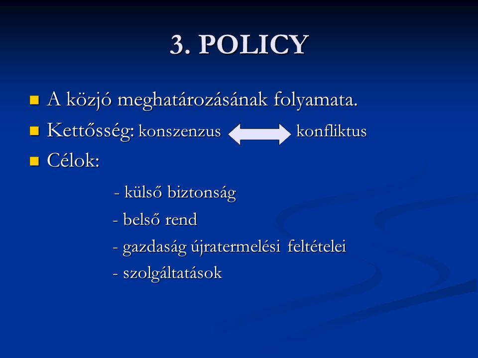3. POLICY A közjó meghatározásának folyamata.