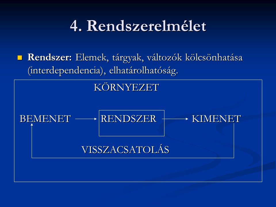 4. Rendszerelmélet KÖRNYEZET
