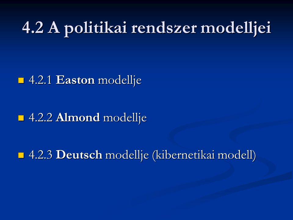 4.2 A politikai rendszer modelljei
