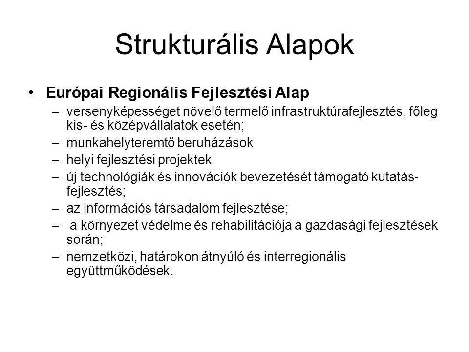Strukturális Alapok Európai Regionális Fejlesztési Alap
