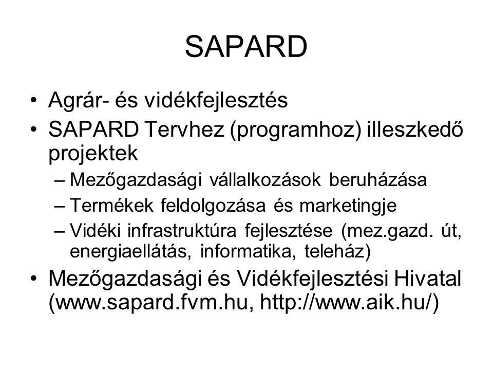 SAPARD Agrár- és vidékfejlesztés