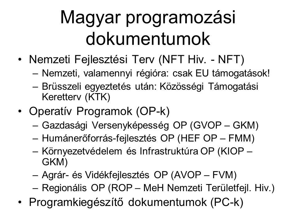 Magyar programozási dokumentumok