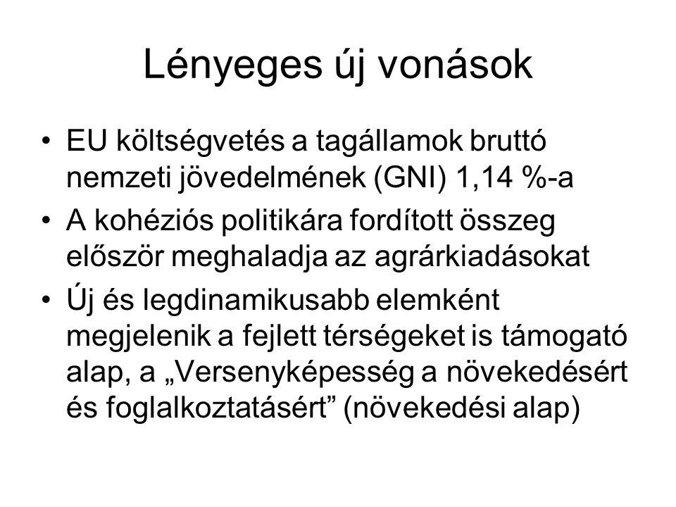 Lényeges új vonások EU költségvetés a tagállamok bruttó nemzeti jövedelmének (GNI) 1,14 %-a.