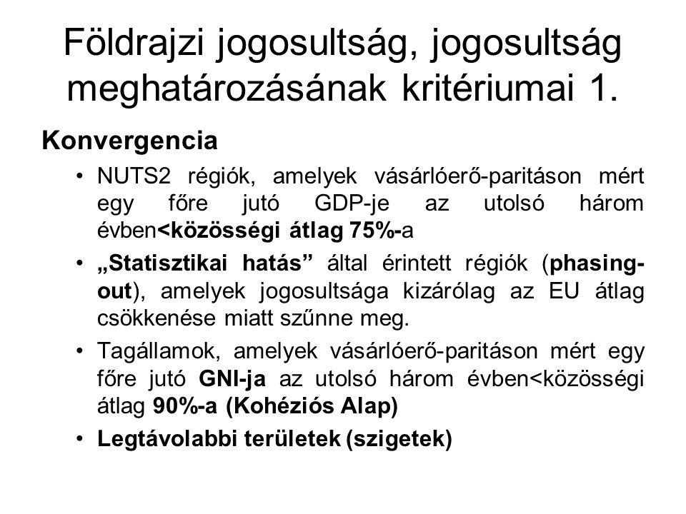 Földrajzi jogosultság, jogosultság meghatározásának kritériumai 1.