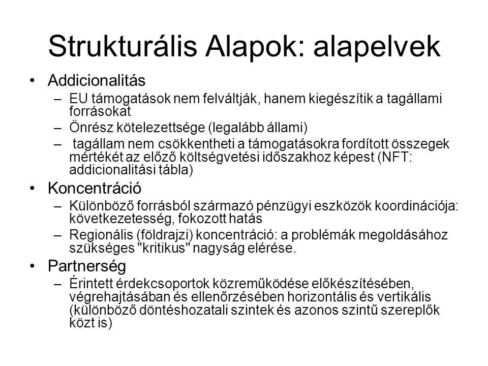 Strukturális Alapok: alapelvek