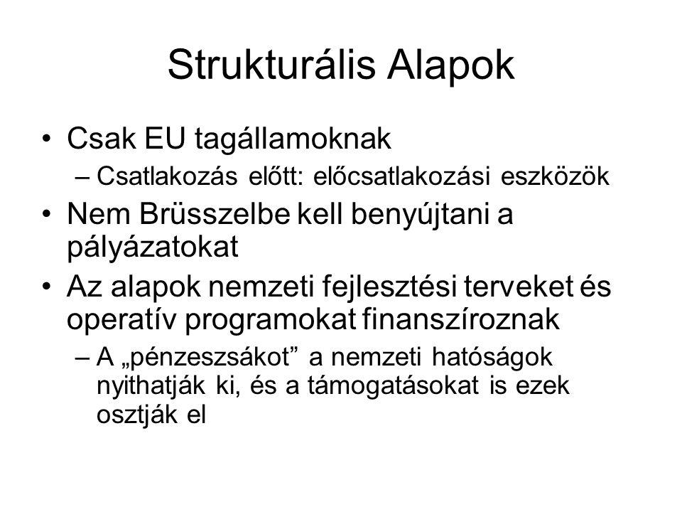 Strukturális Alapok Csak EU tagállamoknak