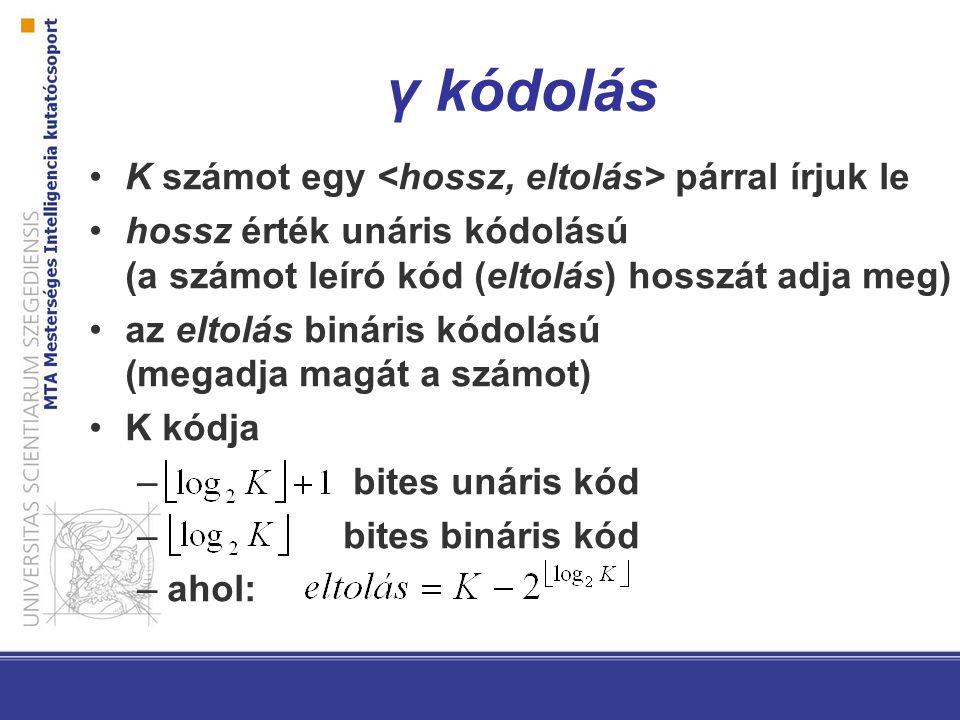 γ kódolás K számot egy <hossz, eltolás> párral írjuk le