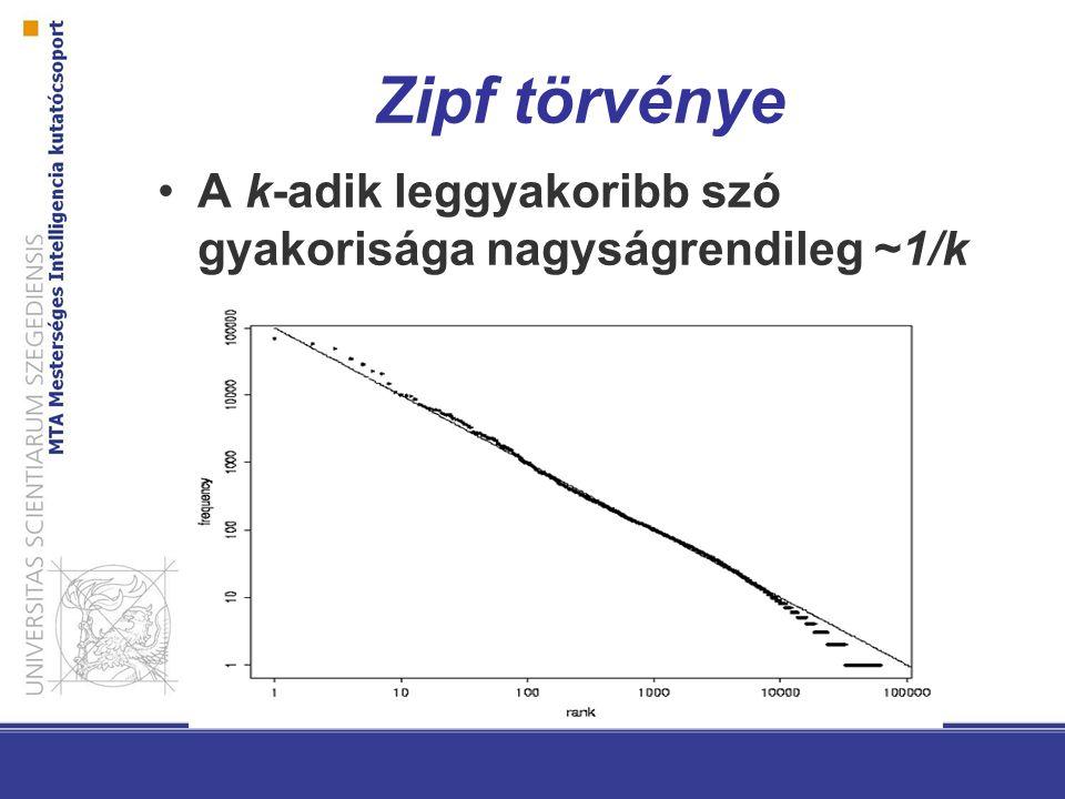 Zipf törvénye A k-adik leggyakoribb szó gyakorisága nagyságrendileg ~1/k