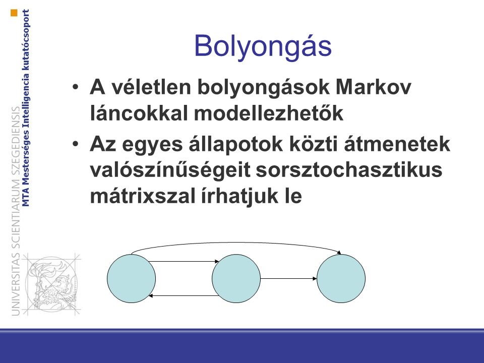 Bolyongás A véletlen bolyongások Markov láncokkal modellezhetők