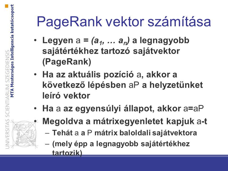 PageRank vektor számítása