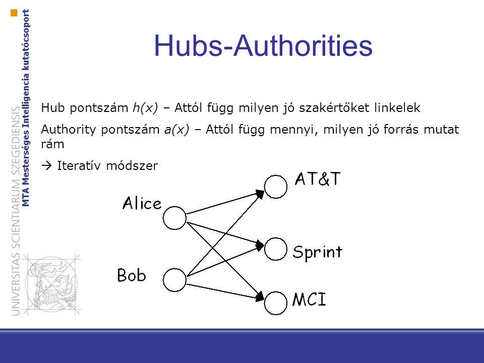 Hubs-Authorities Hub pontszám h(x) – Attól függ milyen jó szakértőket linkelek.