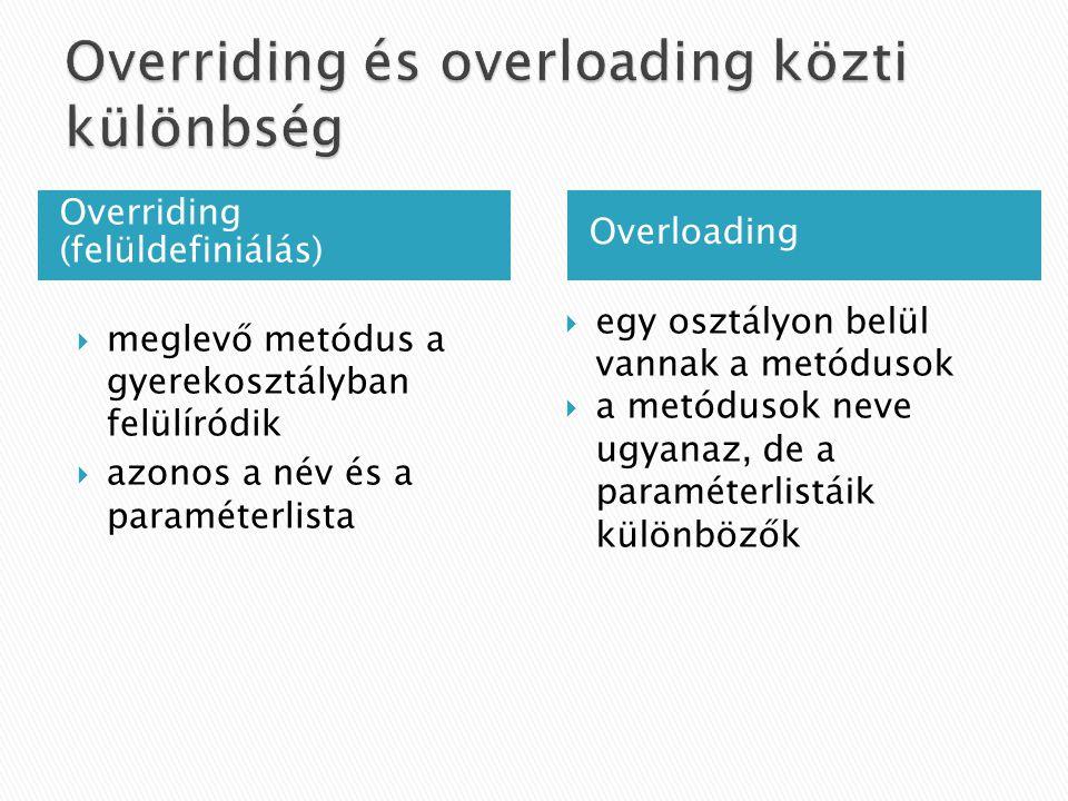 Overriding és overloading közti különbség