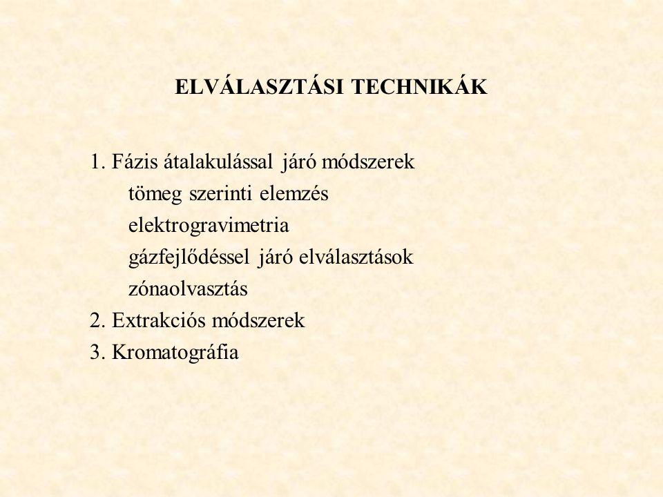ELVÁLASZTÁSI TECHNIKÁK
