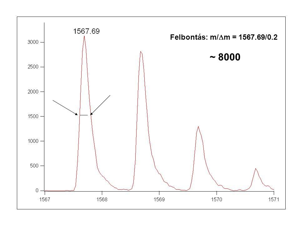 Felbontás: m/Dm = 1567.69/0.2 ~ 8000