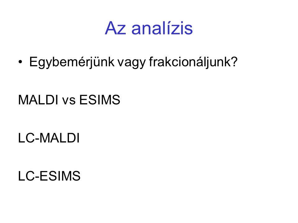 Az analízis Egybemérjünk vagy frakcionáljunk MALDI vs ESIMS LC-MALDI