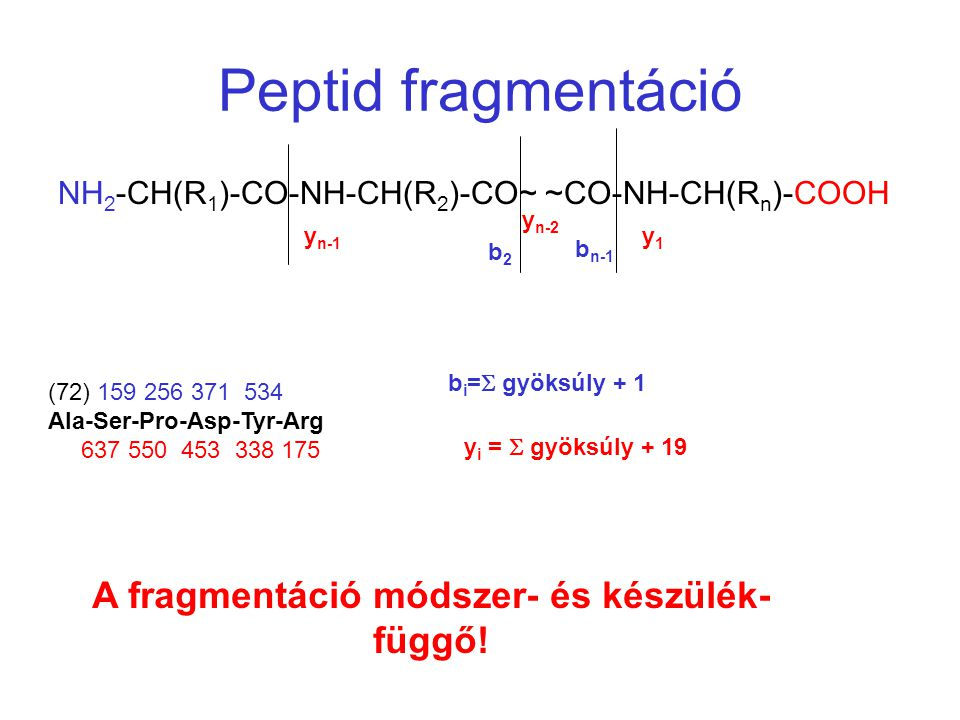 A fragmentáció módszer- és készülék-függő!