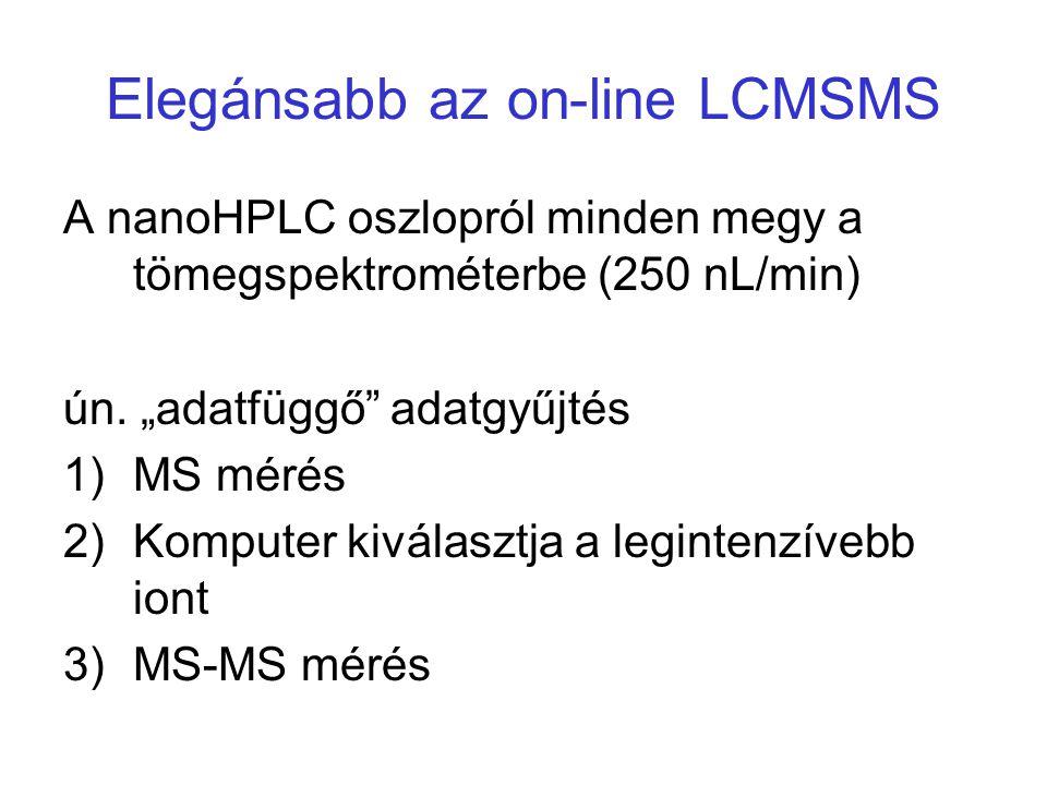 Elegánsabb az on-line LCMSMS