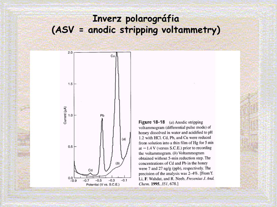 (ASV = anodic stripping voltammetry)