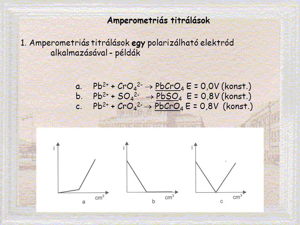 Amperometriás titrálások